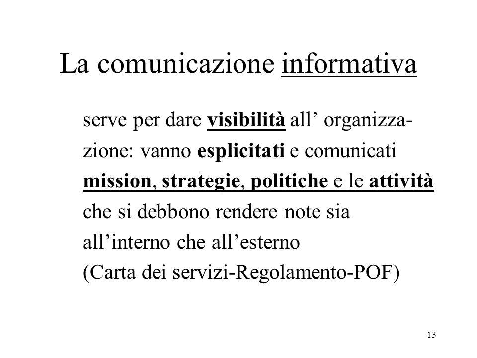 13 La comunicazione informativa serve per dare visibilità all organizza- zione: vanno esplicitati e comunicati mission, strategie, politiche e le atti
