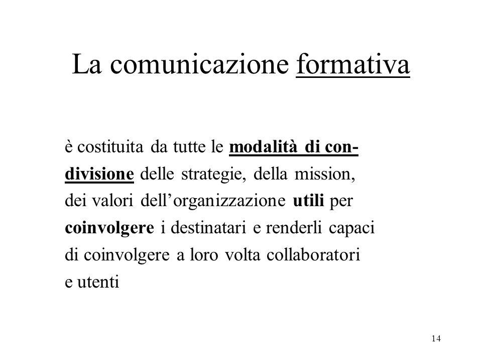 14 La comunicazione formativa è costituita da tutte le modalità di con- divisione delle strategie, della mission, dei valori dellorganizzazione utili