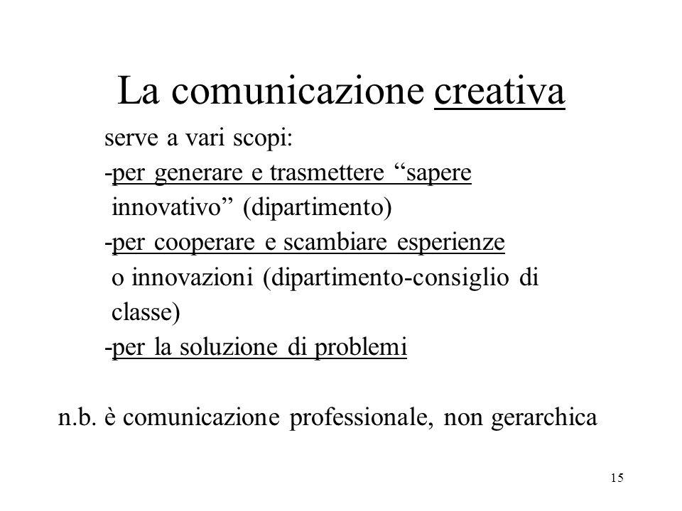 15 La comunicazione creativa serve a vari scopi: -per generare e trasmettere sapere innovativo (dipartimento) -per cooperare e scambiare esperienze o