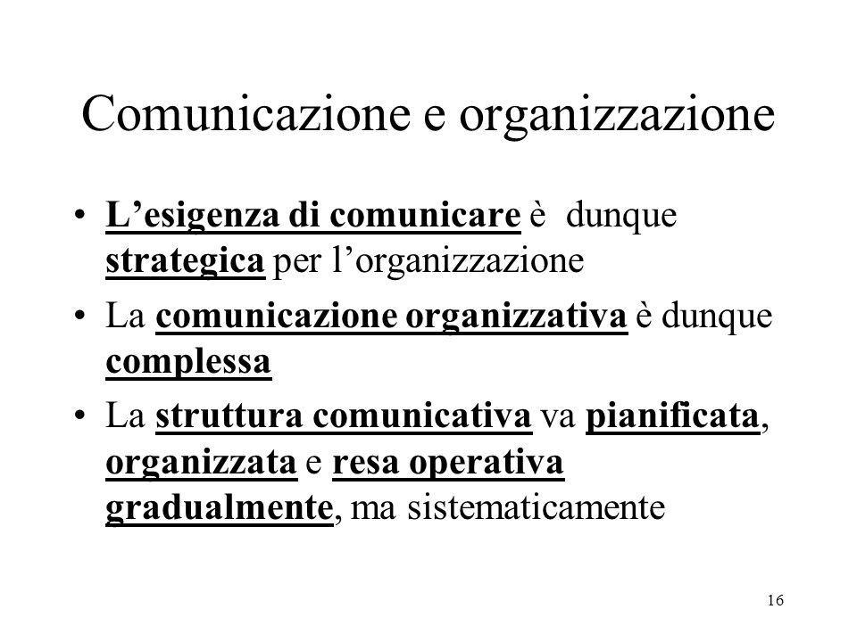 16 Comunicazione e organizzazione Lesigenza di comunicare è dunque strategica per lorganizzazione La comunicazione organizzativa è dunque complessa La