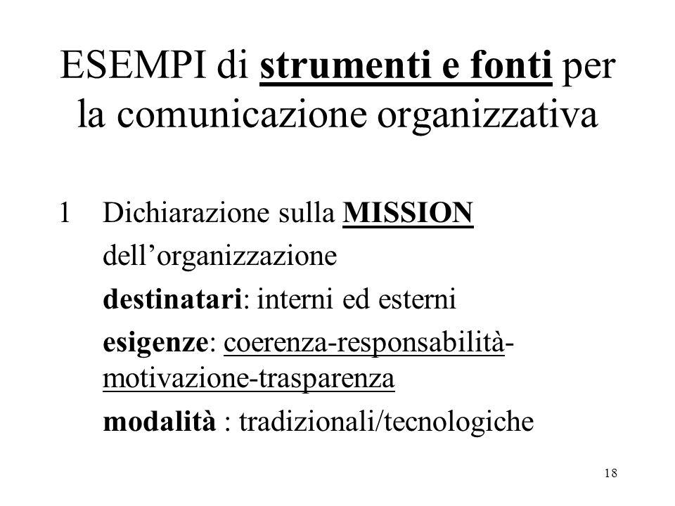 18 ESEMPI di strumenti e fonti per la comunicazione organizzativa 1Dichiarazione sulla MISSION dellorganizzazione destinatari: interni ed esterni esig