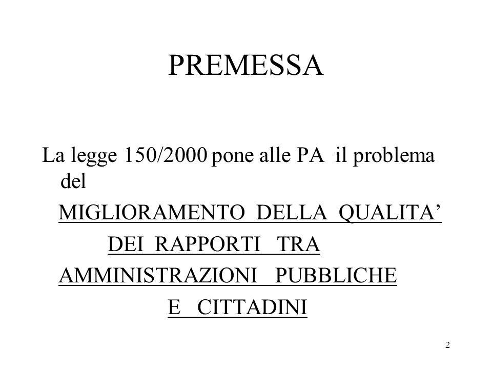 2 PREMESSA La legge 150/2000 pone alle PA il problema del MIGLIORAMENTO DELLA QUALITA DEI RAPPORTI TRA AMMINISTRAZIONI PUBBLICHE E CITTADINI