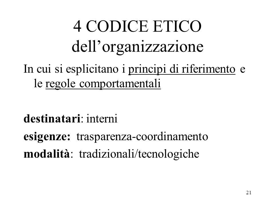 21 4 CODICE ETICO dellorganizzazione In cui si esplicitano i principi di riferimento e le regole comportamentali destinatari: interni esigenze: traspa