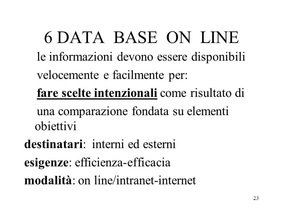 23 6 DATA BASE ON LINE le informazioni devono essere disponibili velocemente e facilmente per: fare scelte intenzionali come risultato di una comparaz