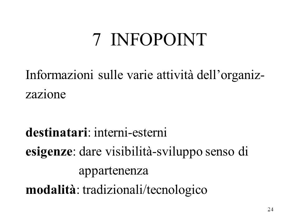24 7 INFOPOINT Informazioni sulle varie attività dellorganiz- zazione destinatari: interni-esterni esigenze: dare visibilità-sviluppo senso di apparte