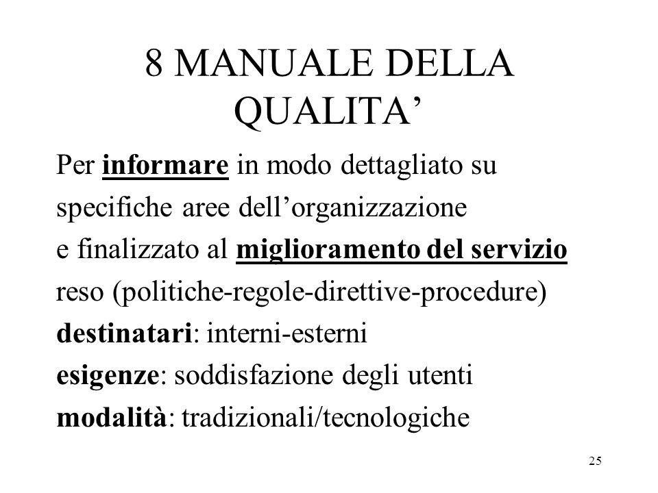 25 8 MANUALE DELLA QUALITA Per informare in modo dettagliato su specifiche aree dellorganizzazione e finalizzato al miglioramento del servizio reso (p