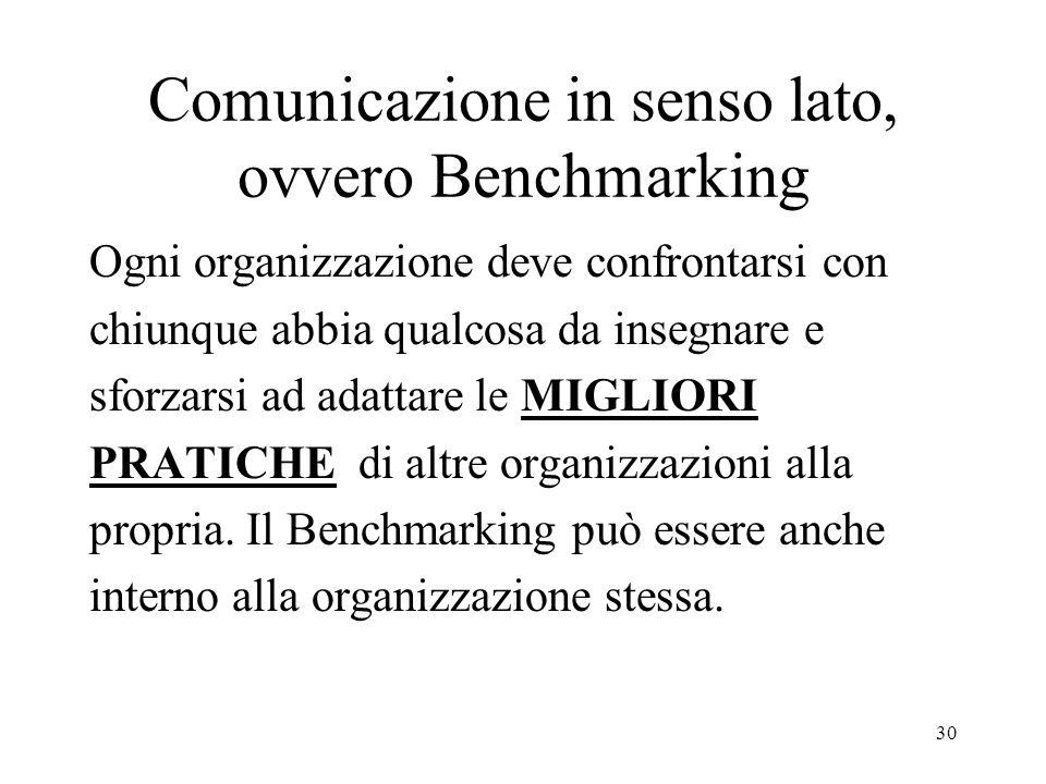 30 Comunicazione in senso lato, ovvero Benchmarking Ogni organizzazione deve confrontarsi con chiunque abbia qualcosa da insegnare e sforzarsi ad adat