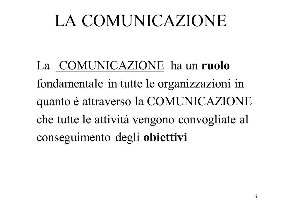 6 LA COMUNICAZIONE La COMUNICAZIONE ha un ruolo fondamentale in tutte le organizzazioni in quanto è attraverso la COMUNICAZIONE che tutte le attività