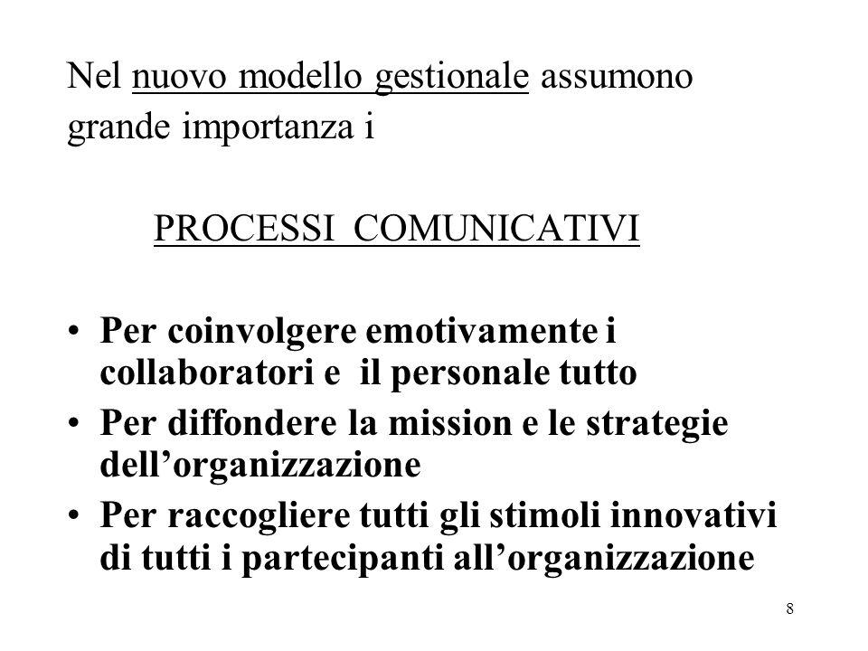 8 Nel nuovo modello gestionale assumono grande importanza i PROCESSI COMUNICATIVI Per coinvolgere emotivamente i collaboratori e il personale tutto Pe