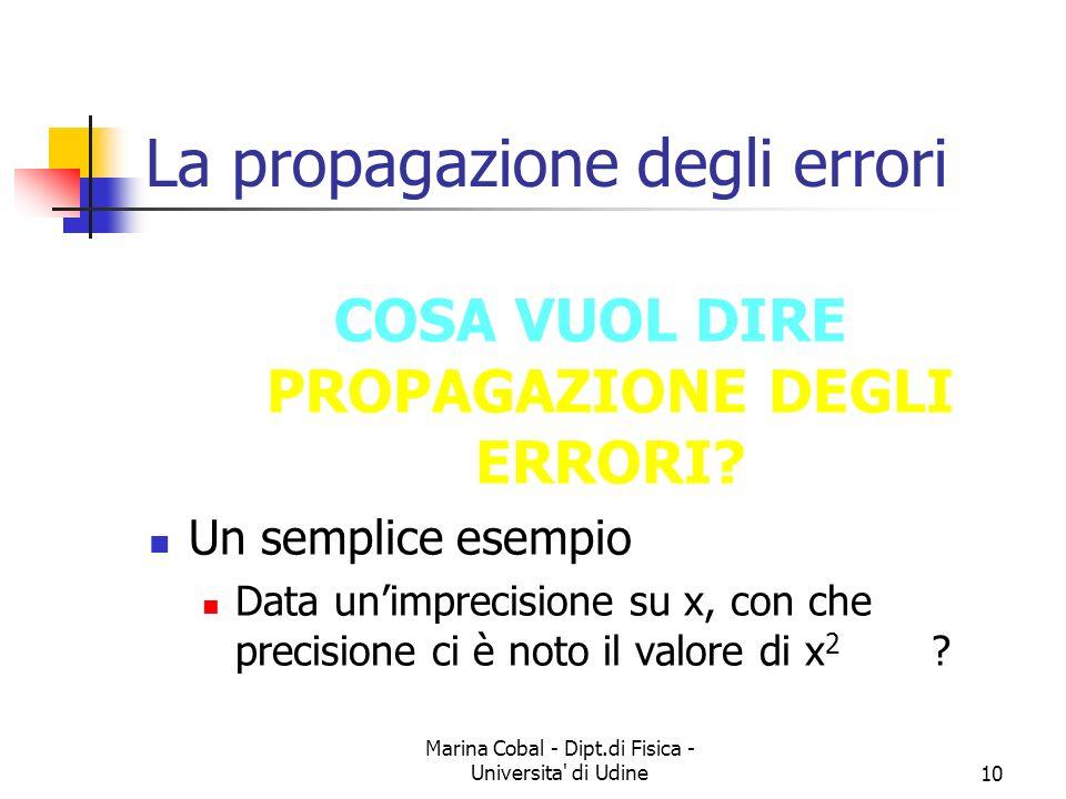 Marina Cobal - Dipt.di Fisica - Universita' di Udine10 La propagazione degli errori COSA VUOL DIRE PROPAGAZIONE DEGLI ERRORI? Un semplice esempio Data