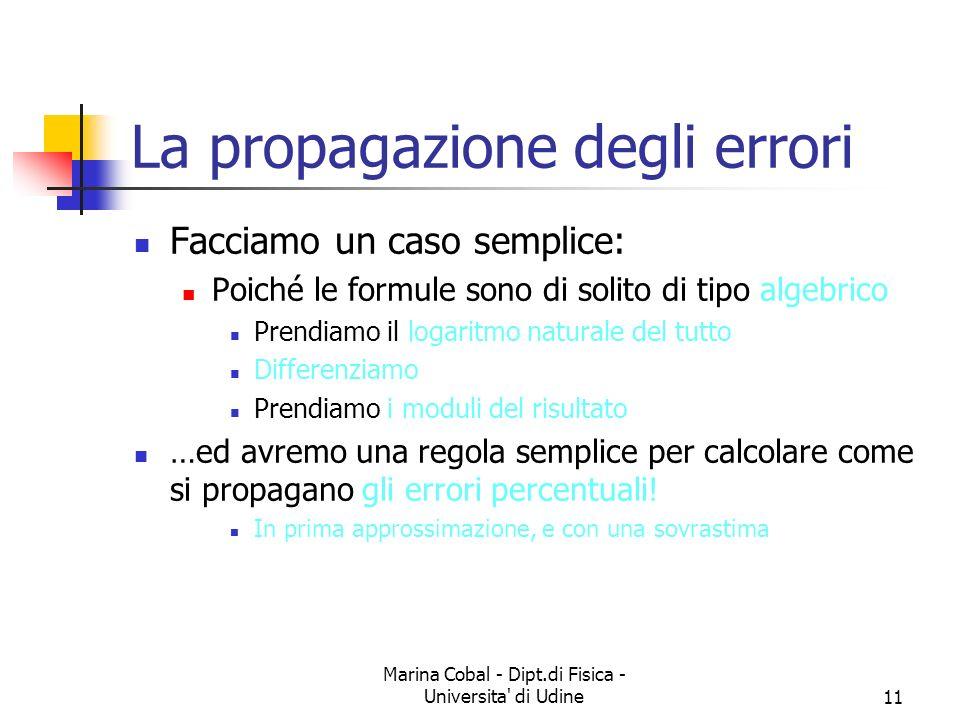 Marina Cobal - Dipt.di Fisica - Universita' di Udine11 La propagazione degli errori Facciamo un caso semplice: Poiché le formule sono di solito di tip