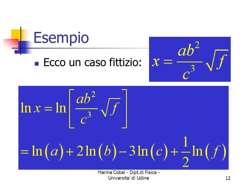Marina Cobal - Dipt.di Fisica - Universita' di Udine12 Esempio Ecco un caso fittizio: