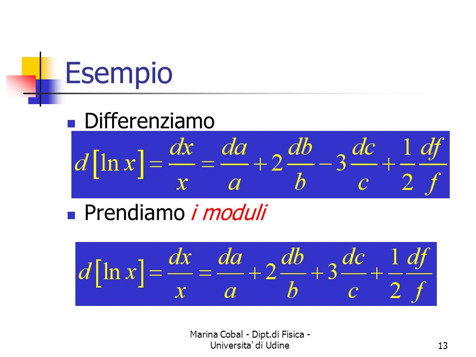 Marina Cobal - Dipt.di Fisica - Universita' di Udine13 Esempio Differenziamo Prendiamo i moduli