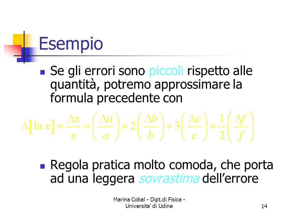 Marina Cobal - Dipt.di Fisica - Universita' di Udine14 Esempio Se gli errori sono piccoli rispetto alle quantità, potremo approssimare la formula prec