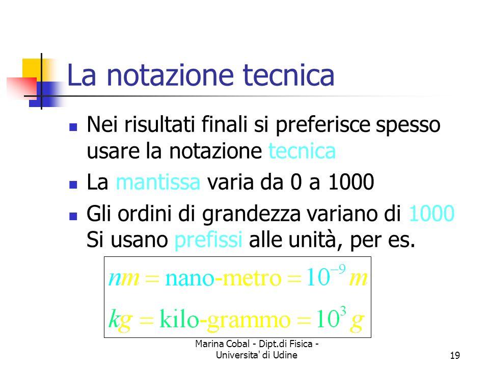Marina Cobal - Dipt.di Fisica - Universita' di Udine19 La notazione tecnica Nei risultati finali si preferisce spesso usare la notazione tecnica La ma