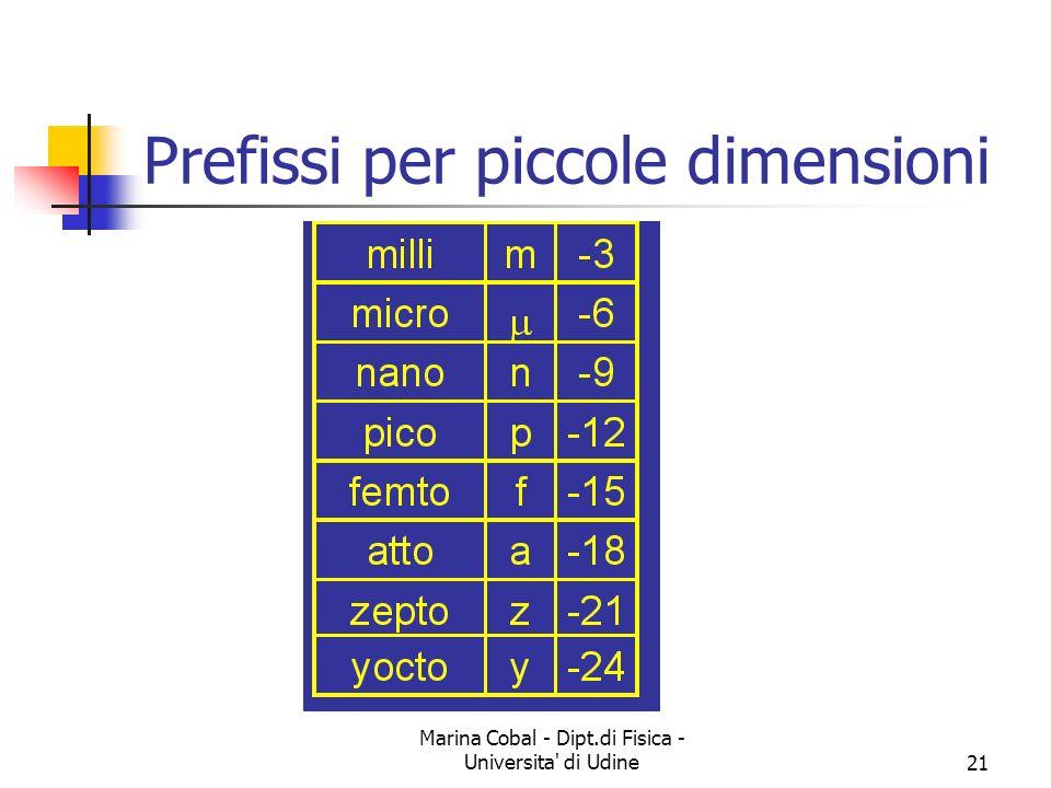 Marina Cobal - Dipt.di Fisica - Universita' di Udine21 Prefissi per piccole dimensioni