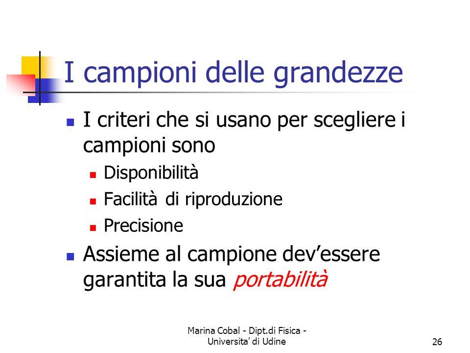 Marina Cobal - Dipt.di Fisica - Universita' di Udine26 I campioni delle grandezze I criteri che si usano per scegliere i campioni sono Disponibilità F