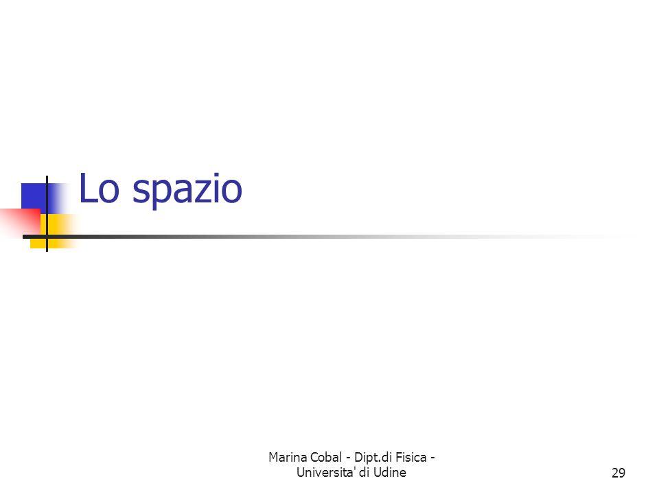 Marina Cobal - Dipt.di Fisica - Universita' di Udine29 Lo spazio