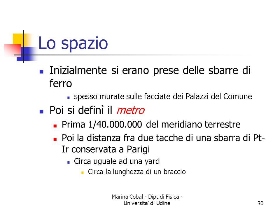 Marina Cobal - Dipt.di Fisica - Universita' di Udine30 Lo spazio Inizialmente si erano prese delle sbarre di ferro spesso murate sulle facciate dei Pa
