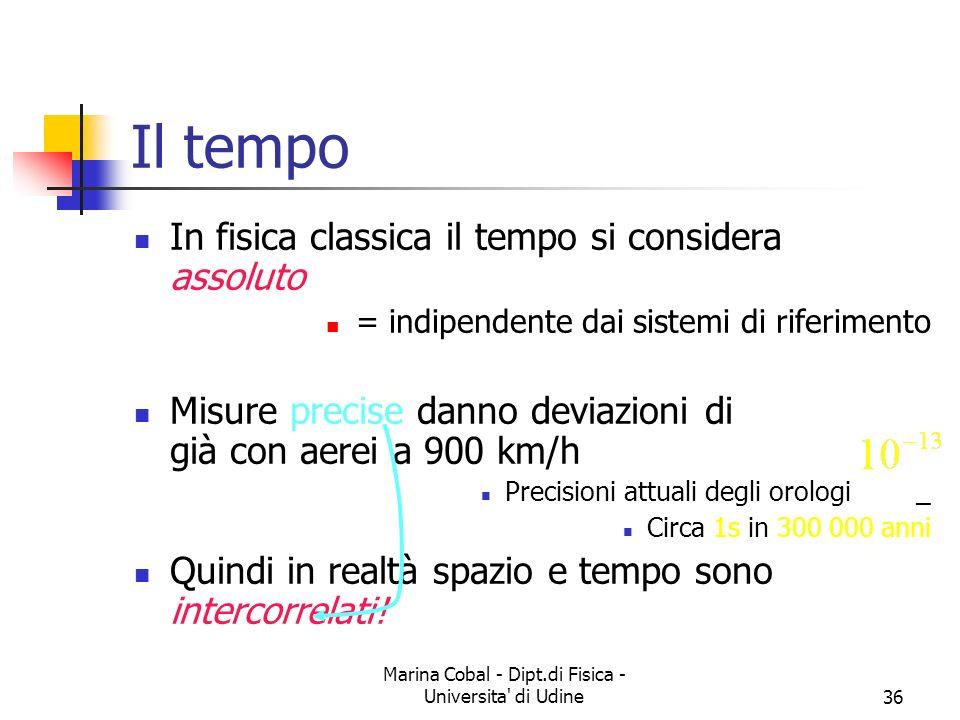 Marina Cobal - Dipt.di Fisica - Universita' di Udine36 Il tempo In fisica classica il tempo si considera assoluto = indipendente dai sistemi di riferi