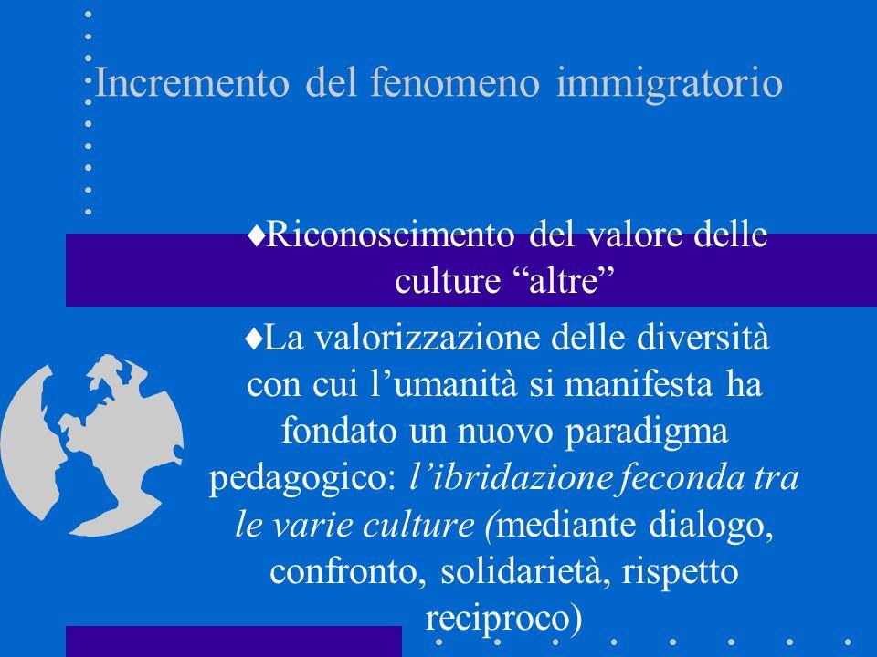 Incremento del fenomeno immigratorio Riconoscimento del valore delle culture altre La valorizzazione delle diversità con cui lumanità si manifesta ha fondato un nuovo paradigma pedagogico: libridazione feconda tra le varie culture (mediante dialogo, confronto, solidarietà, rispetto reciproco)