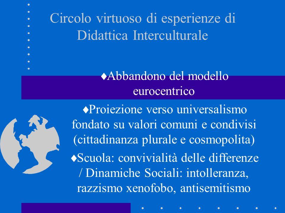 Circolo virtuoso di esperienze di Didattica Interculturale Abbandono del modello eurocentrico Proiezione verso universalismo fondato su valori comuni