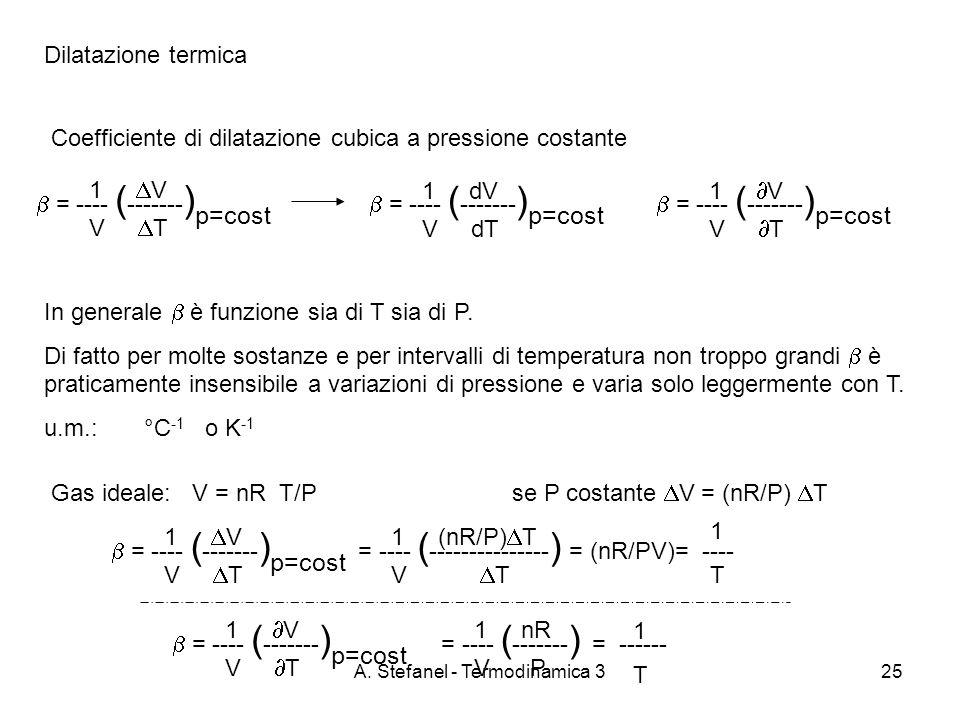 A. Stefanel - Termodinamica 325 Dilatazione termica Coefficiente di dilatazione cubica a pressione costante = ---- ( ------- ) p=cost 1 V V T = ---- (