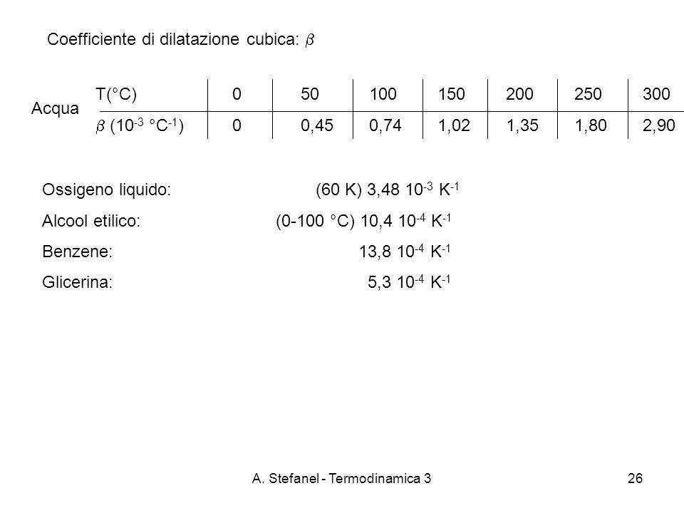 A. Stefanel - Termodinamica 326 Coefficiente di dilatazione cubica: Acqua T(°C) 050100150200250300 (10 -3 °C -1 ) 0 0,450,741,021,351,802,90 Ossigeno