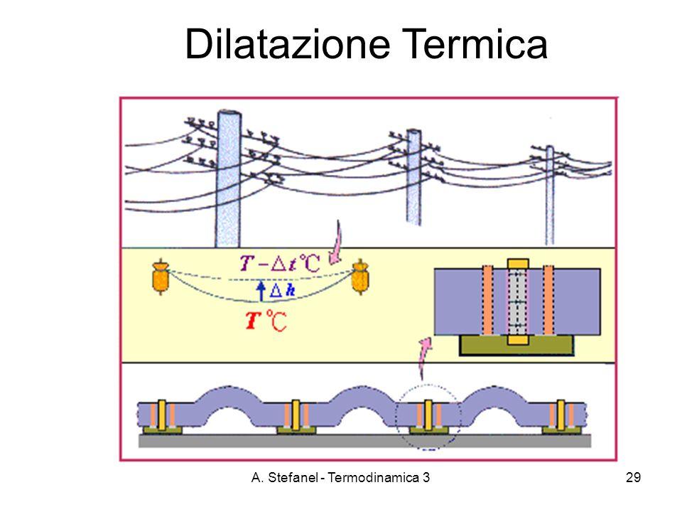 A. Stefanel - Termodinamica 329 Dilatazione Termica