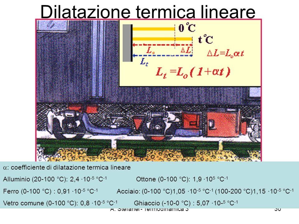 A. Stefanel - Termodinamica 330 Dilatazione termica lineare : coefficiente di dilatazione termica lineare Alluminio (20-100 °C): 2,4 ·10 -5 °C -1 Otto
