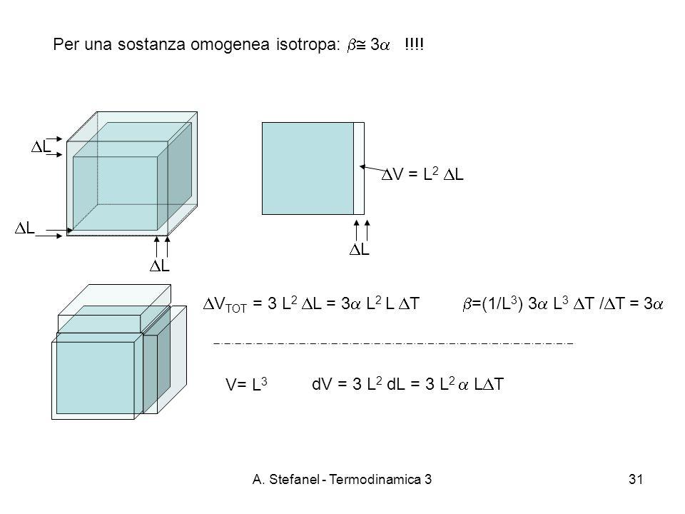 A. Stefanel - Termodinamica 331 Per una sostanza omogenea isotropa: 3 !!!! L L L L V = L 2 L V TOT = 3 L 2 L = 3 L 2 L T V= L 3 dV = 3 L 2 dL = 3 L 2
