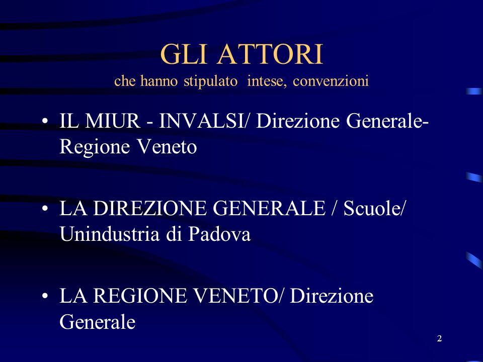 2 GLI ATTORI che hanno stipulato intese, convenzioni IL MIUR - INVALSI/ Direzione Generale- Regione Veneto LA DIREZIONE GENERALE / Scuole/ Unindustria