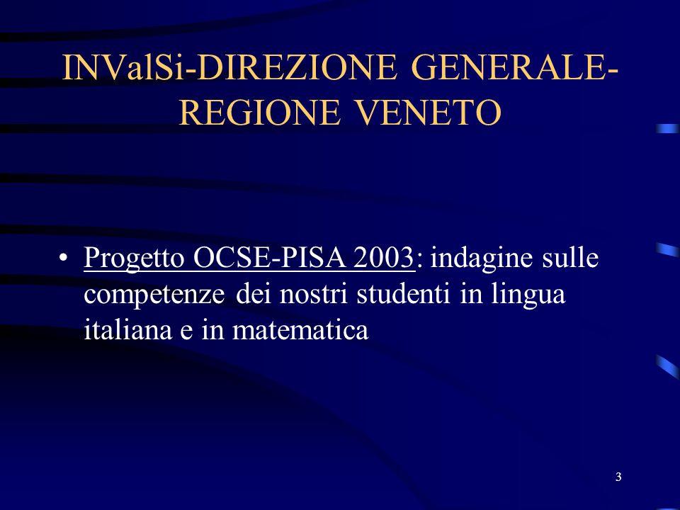 3 INValSi-DIREZIONE GENERALE- REGIONE VENETO Progetto OCSE-PISA 2003: indagine sulle competenze dei nostri studenti in lingua italiana e in matematica
