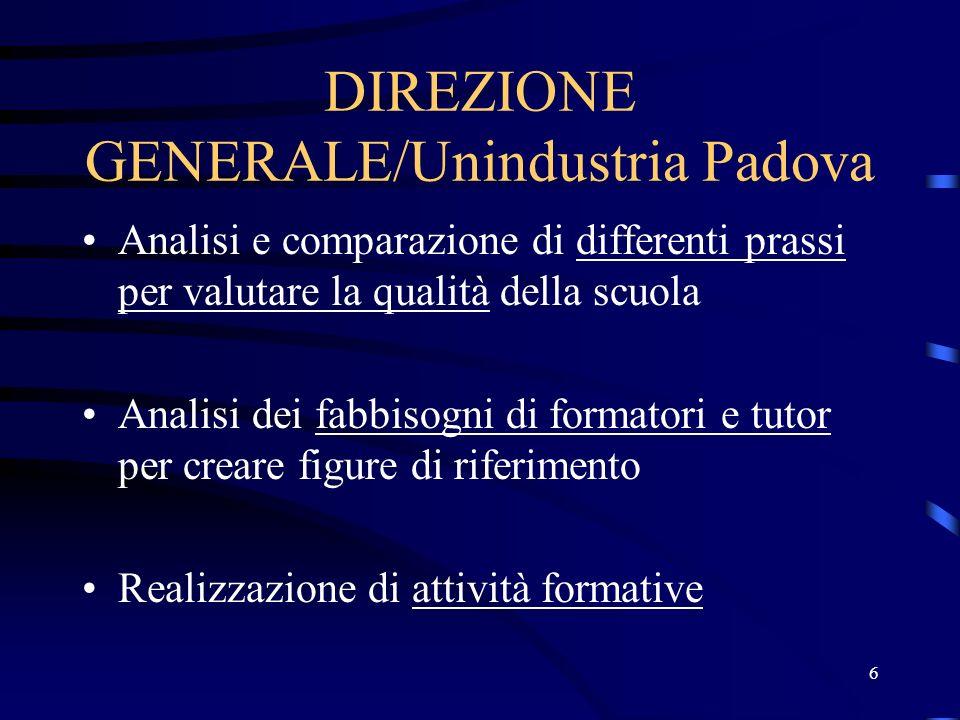 6 DIREZIONE GENERALE/Unindustria Padova Analisi e comparazione di differenti prassi per valutare la qualità della scuola Analisi dei fabbisogni di for