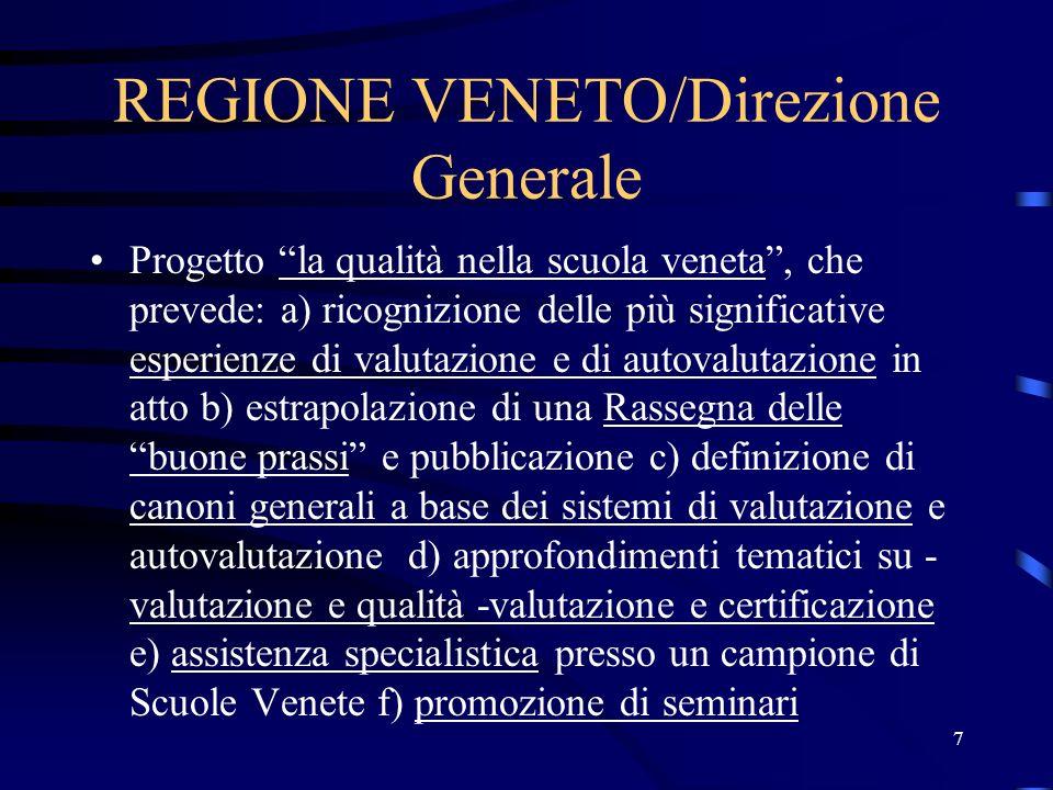 7 REGIONE VENETO/Direzione Generale Progetto la qualità nella scuola veneta, che prevede: a) ricognizione delle più significative esperienze di valuta