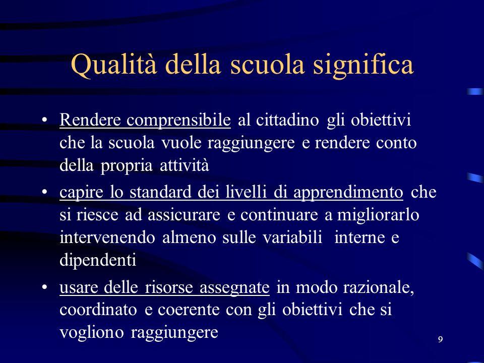 9 Qualità della scuola significa Rendere comprensibile al cittadino gli obiettivi che la scuola vuole raggiungere e rendere conto della propria attivi
