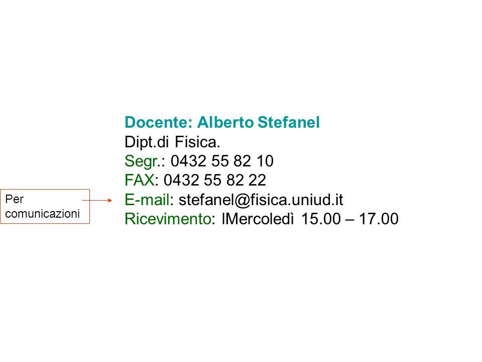 Docente: Alberto Stefanel Dipt.di Fisica. Segr.: 0432 55 82 10 FAX: 0432 55 82 22 E-mail: stefanel@fisica.uniud.it Ricevimento: lMercoledì 15.00 – 17.