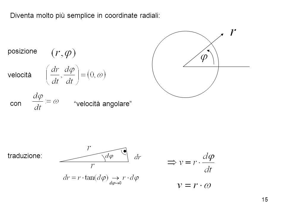15 Diventa molto più semplice in coordinate radiali: velocità angolare posizione velocità con traduzione:
