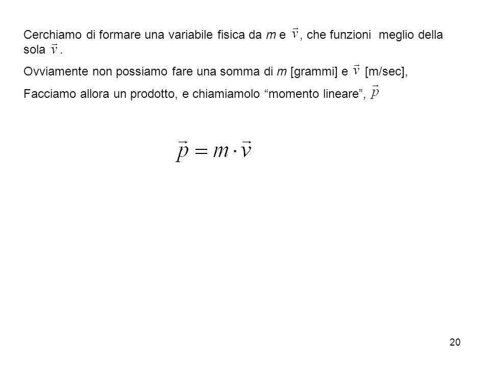 20 Cerchiamo di formare una variabile fisica da m e, che funzioni meglio della sola.