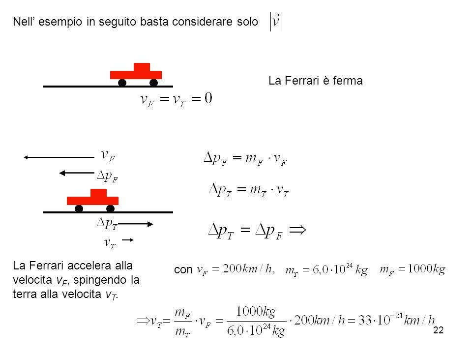 22 Nell esempio in seguito basta considerare solo con La Ferrari è ferma La Ferrari accelera alla velocita v F, spingendo la terra alla velocita v T.