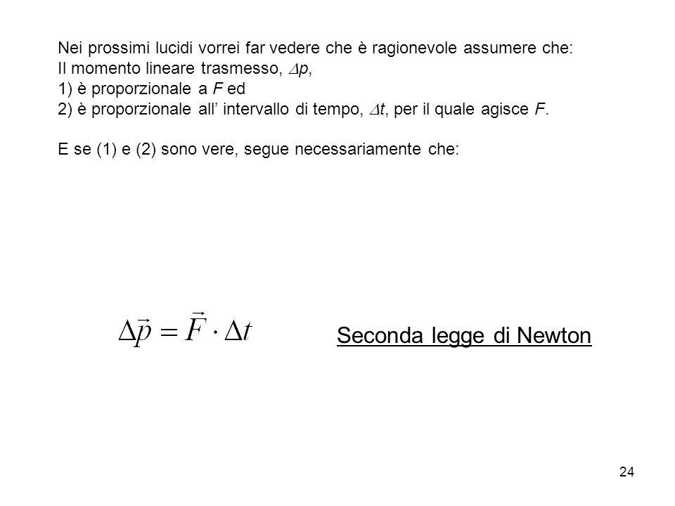 24 Seconda legge di Newton Nei prossimi lucidi vorrei far vedere che è ragionevole assumere che: Il momento lineare trasmesso, p, 1) è proporzionale a F ed 2) è proporzionale all intervallo di tempo, t, per il quale agisce F.