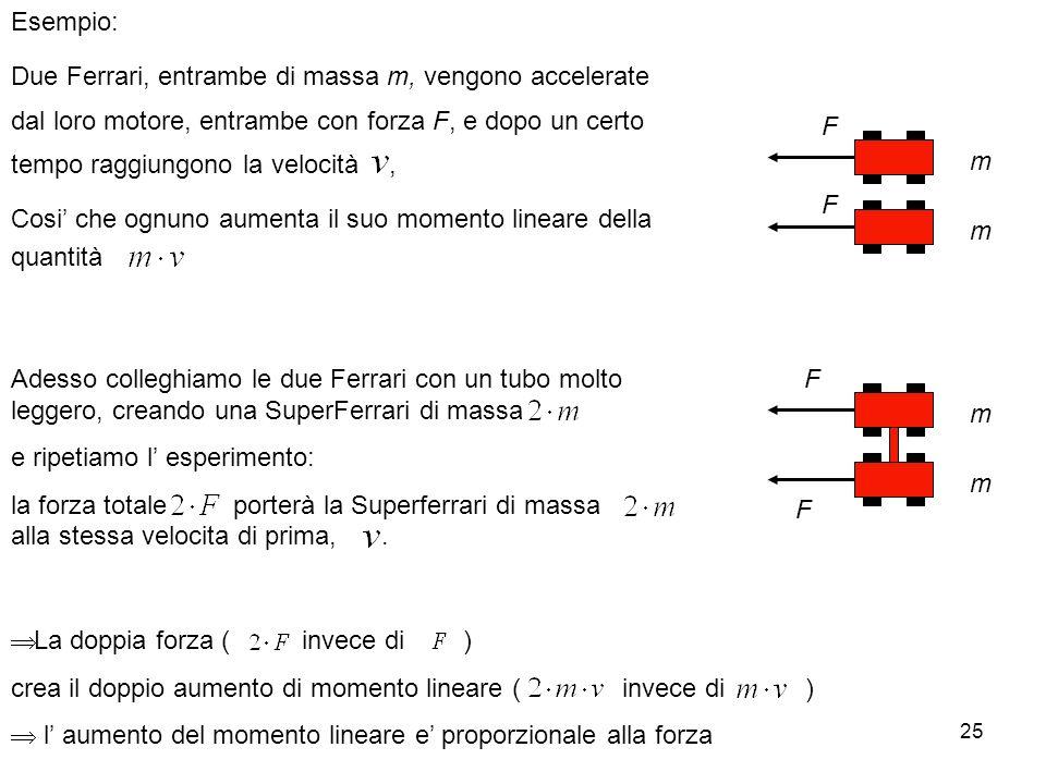 25 Esempio: Due Ferrari, entrambe di massa m, vengono accelerate dal loro motore, entrambe con forza F, e dopo un certo tempo raggiungono la velocità, Cosi che ognuno aumenta il suo momento lineare della quantità m mF F m m F F Adesso colleghiamo le due Ferrari con un tubo molto leggero, creando una SuperFerrari di massa e ripetiamo l esperimento: la forza totale porterà la Superferrari di massa alla stessa velocita di prima,.