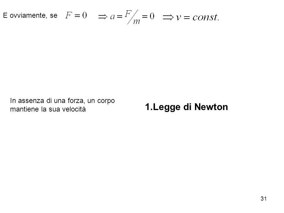 31 E ovviamente, se In assenza di una forza, un corpo mantiene la sua velocità 1.Legge di Newton