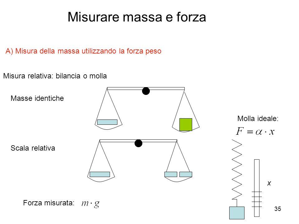 35 Misurare massa e forza A) Misura della massa utilizzando la forza peso Misura relativa: bilancia o molla Masse identiche Scala relativa Forza misurata: Molla ideale: x