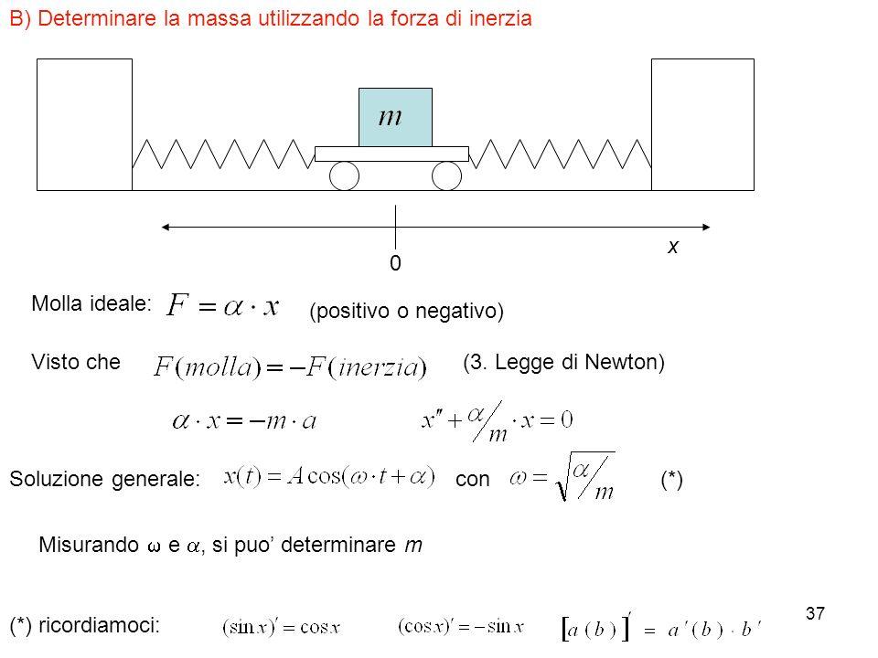 37 B) Determinare la massa utilizzando la forza di inerzia 0 x Molla ideale: (positivo o negativo) Visto che(3.