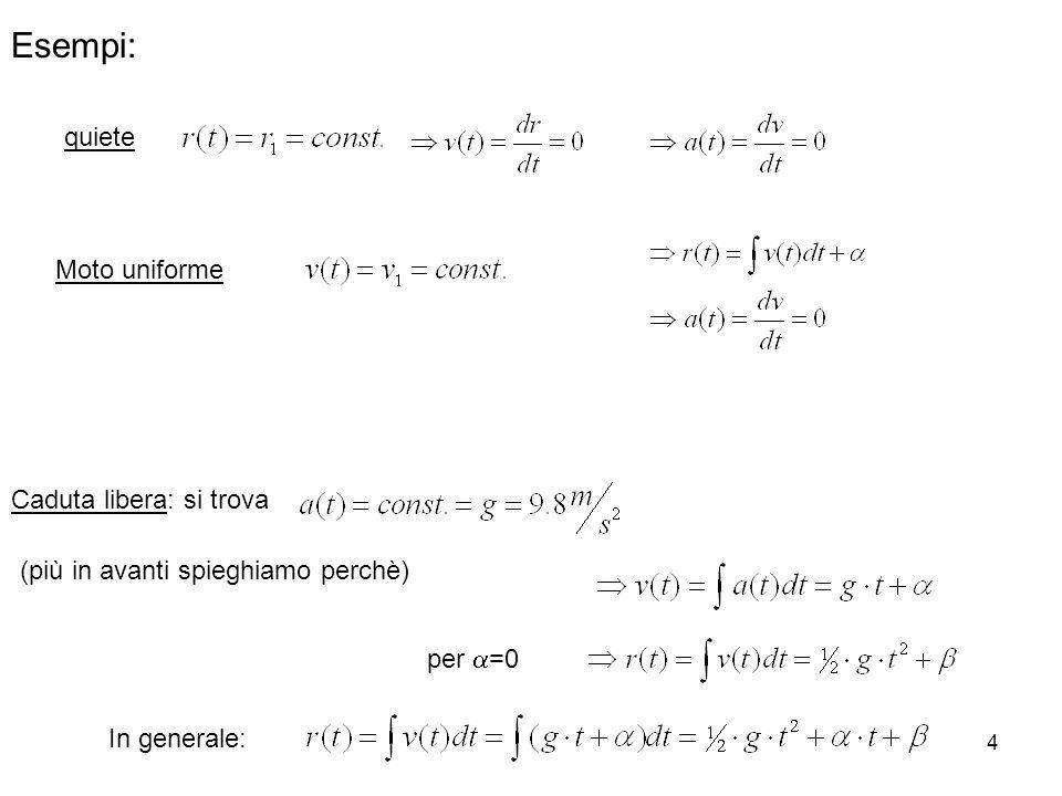 4 quiete Moto uniforme Caduta libera: si trova (più in avanti spieghiamo perchè) Esempi: per =0 In generale: