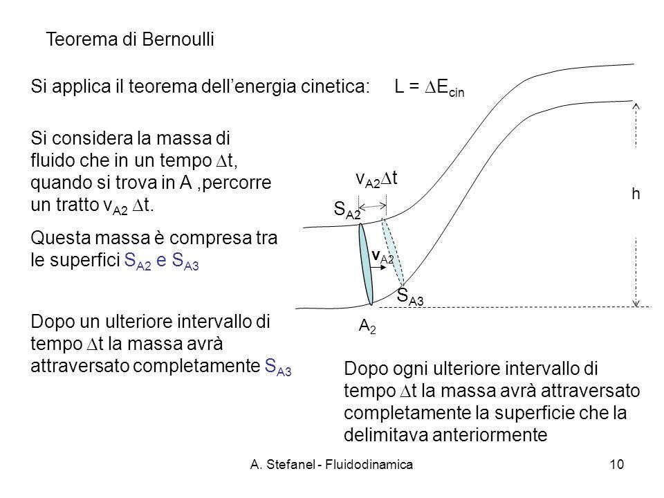 A. Stefanel - Fluidodinamica10 Teorema di Bernoulli v A2 t S A3 v A2 h Si applica il teorema dellenergia cinetica: L = E cin Si considera la massa di