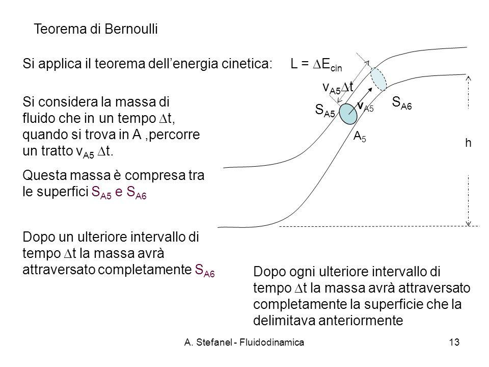 A. Stefanel - Fluidodinamica13 Teorema di Bernoulli v A5 t S A6 v A5 h Si applica il teorema dellenergia cinetica: L = E cin Si considera la massa di