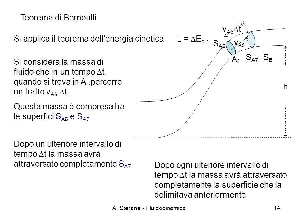 A. Stefanel - Fluidodinamica14 Teorema di Bernoulli v A6 t S A7 =S B h Si applica il teorema dellenergia cinetica: L = E cin Si considera la massa di