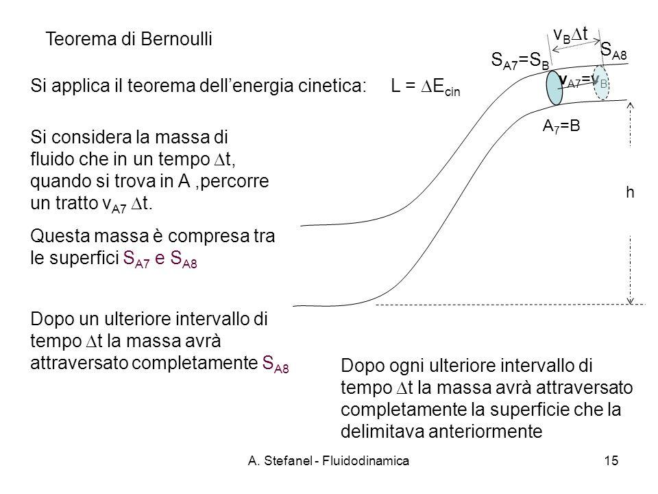 A. Stefanel - Fluidodinamica15 Teorema di Bernoulli v B t S A7 =S B h Si applica il teorema dellenergia cinetica: L = E cin Si considera la massa di f